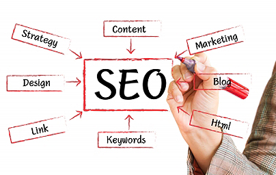 Seo Toronto – How To Boost Your Rankings With Ease?